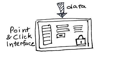 ingest data